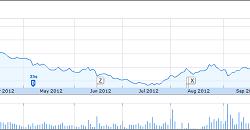 Стоимость акций Nokia вновь выросла
