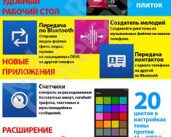 Внимание! Обновляем Nokia Lumia до Windows Phone 7.8 (обновлено)