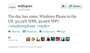 Твиттер AdDuplex