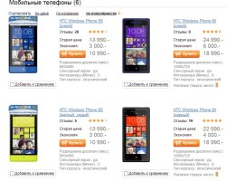Windows Phone в России: смартфоны HTC на WP8 снова дешевеют