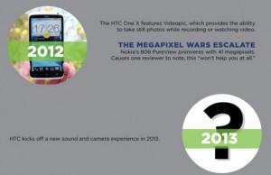 HTC критикует Nokia