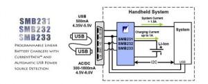 Схема работы Quick Charge 1.0