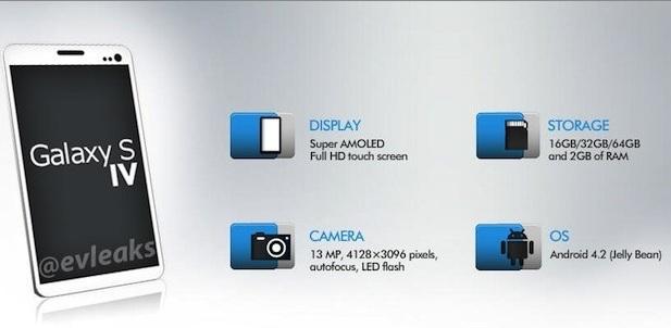 Samsung Galaxy S IV фото