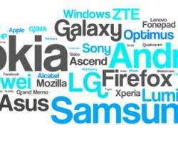 Статистика упоминания брендов с MWC 2013