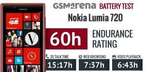 Nokia Lumia 720: время работы от батареи при разных вариантах использования