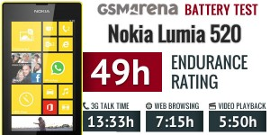 Nokia Lumia 520: время работы от батареи