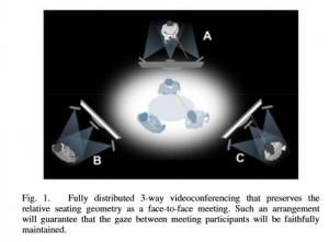 Microsoft Viewpoint - в будущем мы будем общаться 3D-голограммами?