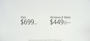 Windows 8-планшет ASUS vs. Apple iPad