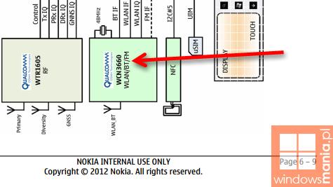 Nokia 520 схема скачать
