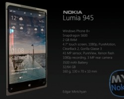 Концепты Nokia Lumia 945, R PHONE II и Nokia Lumia Play