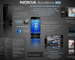 Концепт Nokia XpresShot XS5