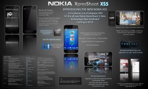 Nokia XpresShot XS5