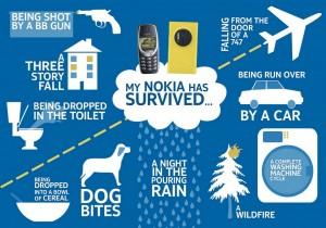 Инфографика: 'Моя неубиваемая Nokia'