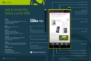 Концепт Nokia Lumia 1080