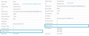 Nokia Lumia 825 в GFXBench