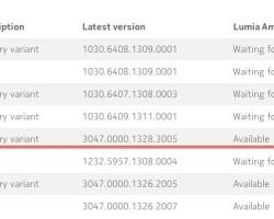 Официально: Nokia Amber для Lumia 820 — уже в России!