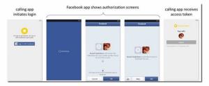 Facebook для Windows Phone