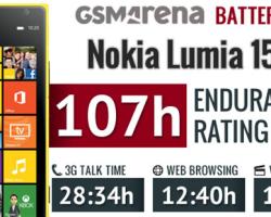GSMArena: Nokia Lumia 1520 — лучший фаблет в мире