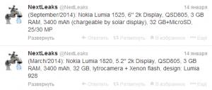 Твиттер-аккаунт NextLeaks