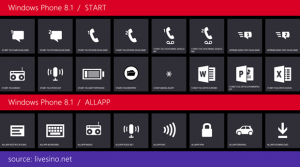 Значки в Windows Phone 8.1 SDK
