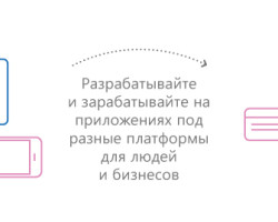 Конференция AppSummit онлайн
