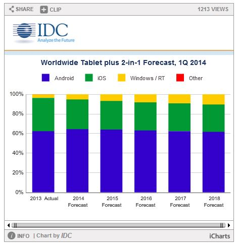 IDC-Windows-Tablet