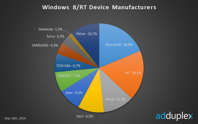 Windows-Tablet-Adduplex-3