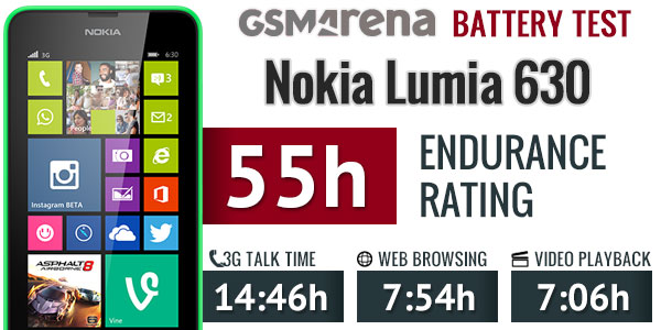 Lumia-630-Battery-Test