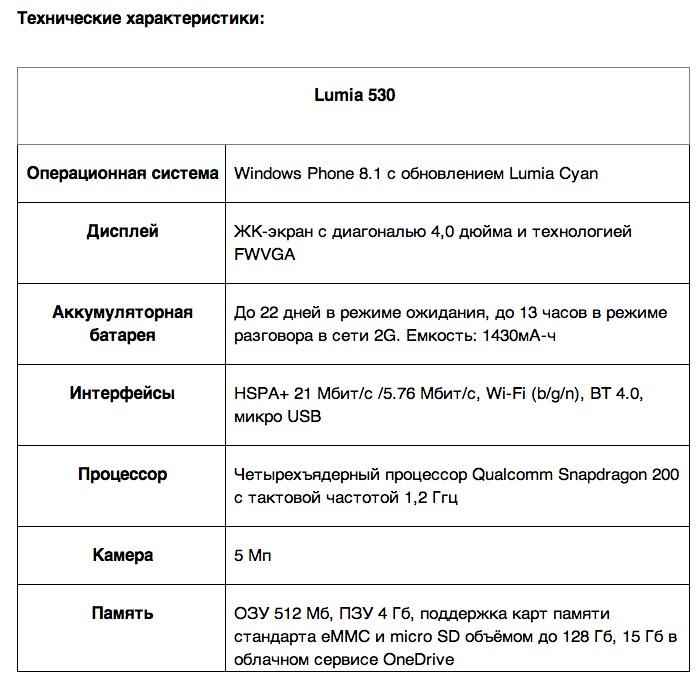 Nokia Lumia 530 характеристики
