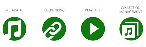 Xbox Music API