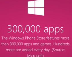 В Магазине Windows Phone — 300 000 приложений!