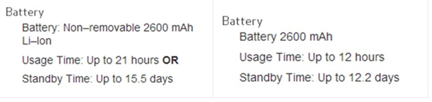 wp_vs_android_battery_life