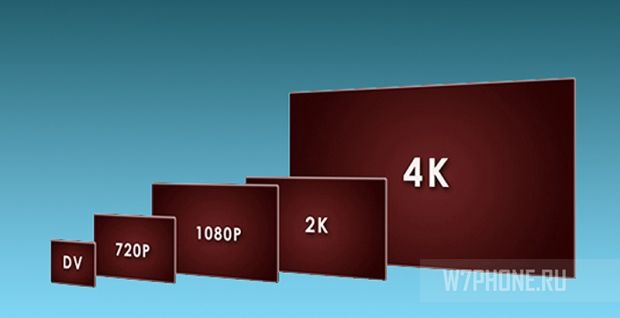 4k-resolution