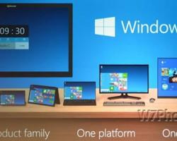 Microsoft может вернуть мобильной платформе имя Windows Mobile