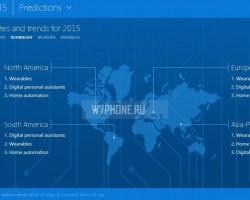 Прогнозы от команды Bing на 2015-ый