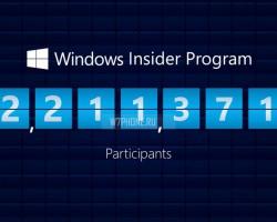 Windows-инсайдеров уже 2,2 миллиона