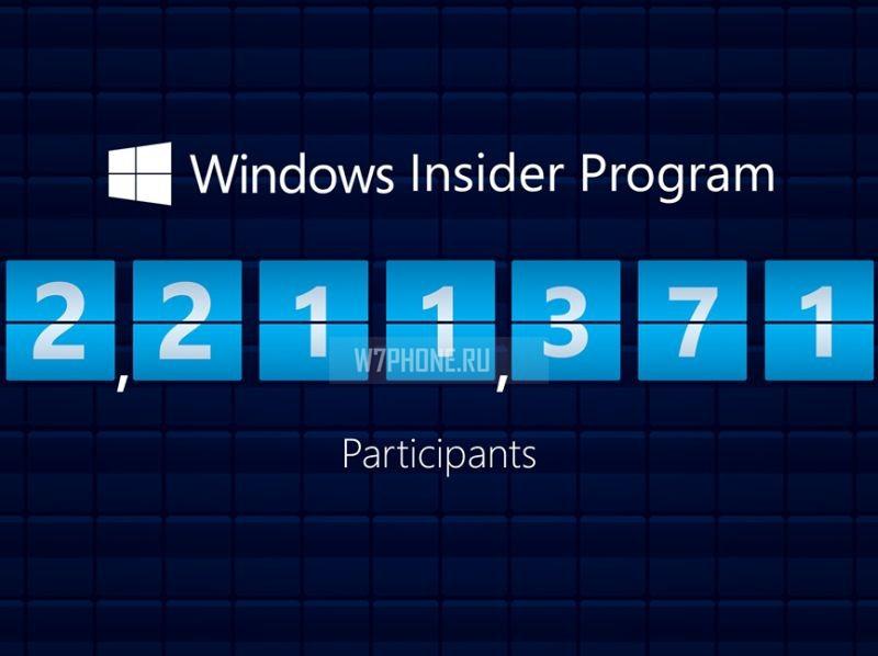 windows-insider-numbers