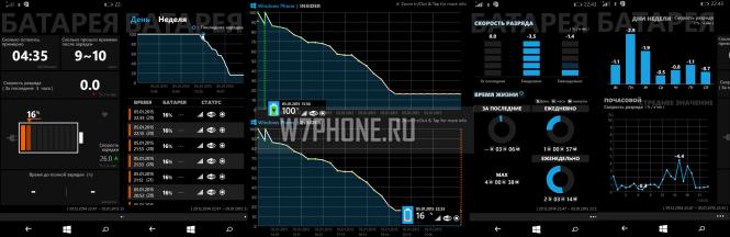 Обзор Lumia 535, автономность.