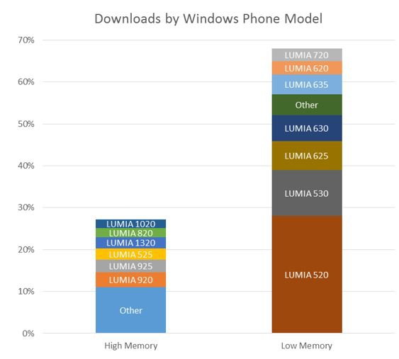 devices-downloads