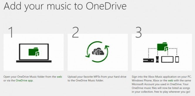 Xbox Music + One Drive