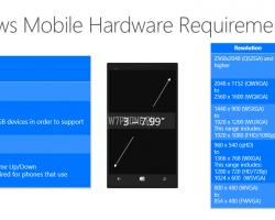 Microsoft раскрыла системные требования Windows 10 Phone
