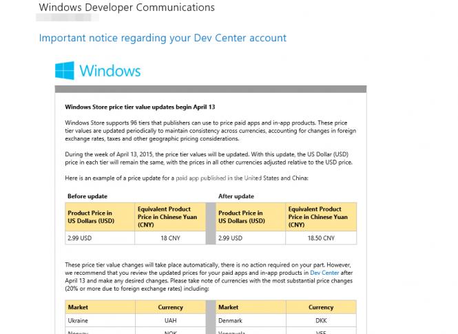 В Windows Store 13 апреля поднимутся цены