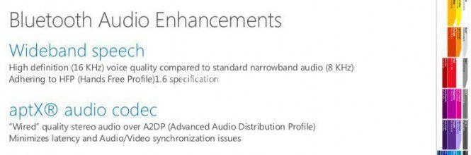 Windows 10: Bluetooth и аудиовозможности