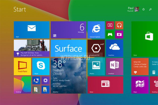 Surface 3-6
