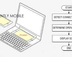 Samsung патентует компьютер с Android и Windows, объединяющий планшетофон и ноутбук