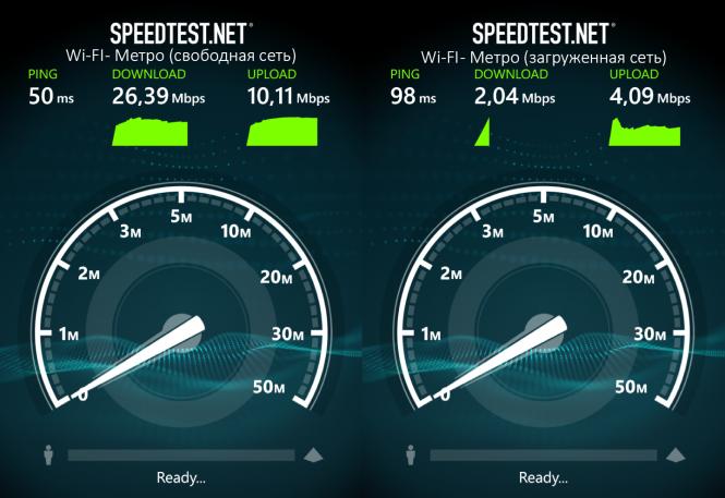 Тест передачи данных через WiFi