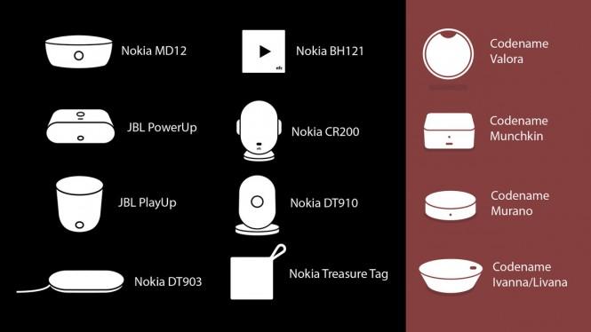 Microsoft выпустит док-станцию для Lumia