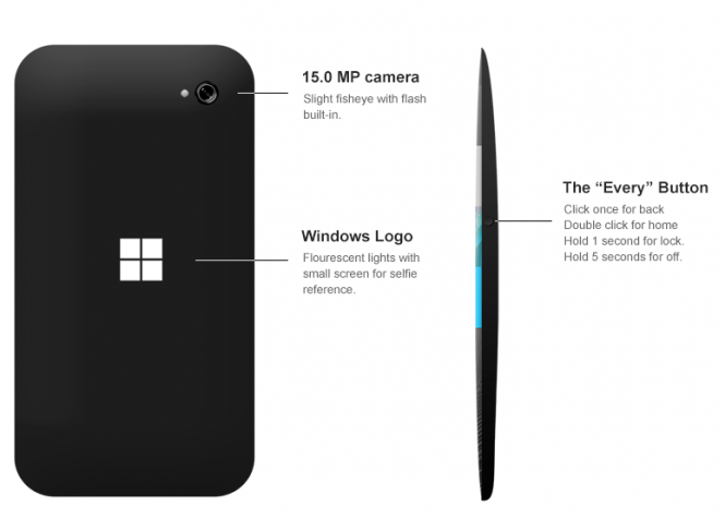 Windows-11-Mobile-Concept