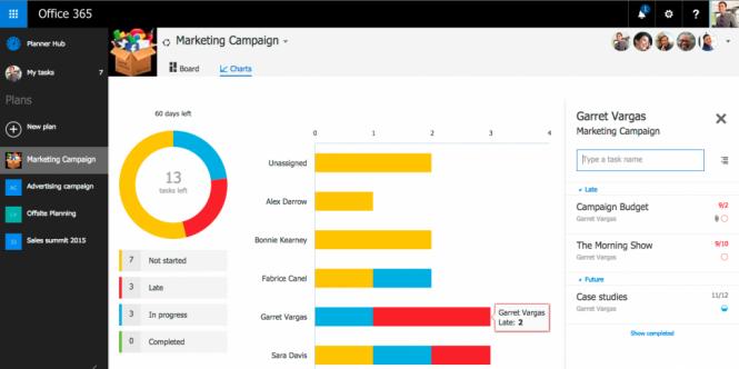 Microsoft представила платформу Planner для организации совместной работы команд