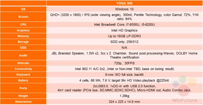 Lenovo-Yoga-900-13-1443179681-0-12